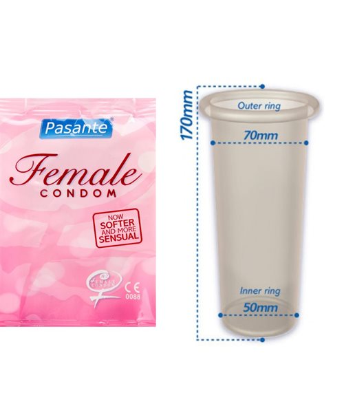 Free Condoms by Post - Central Sexual Health - NHS